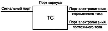 ГОСТ Р 51317.6.1-2006 (МЭК 61000-6-1:2005) Совместимость технических средств электромагнитная. Устойчивость к электромагнитным помехам технических средств, применяемых в жилых, коммерческих зонах и производственных зонах с малым энергопотреблением. Требования и методы испытаний