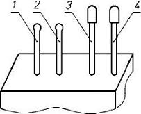 Какое управление погрузчиком выполняет рычаг 3  перемещающиеся в вертикальной плоскости, указанном на рисунке?
